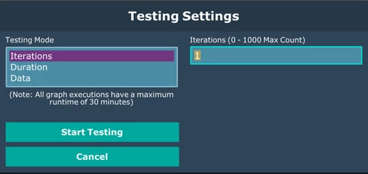Graph with listener test dialog