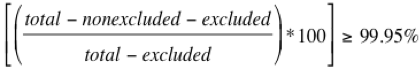 Availability formula
