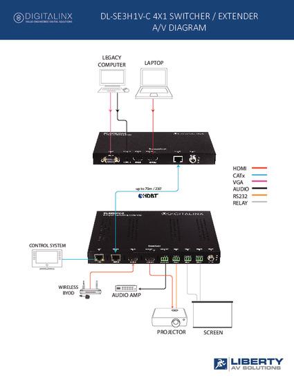 DL-SE3H1V-C SYSTEM AV DIAGRAM.PDF