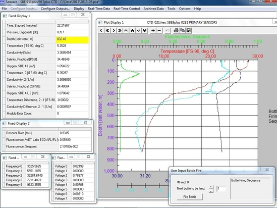 Computer screen view of CTD data
